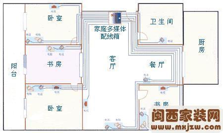 智能家居新趋势:未来中国厨房电器